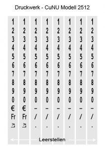 Druckmöglichkeiten Preisauszeichner CuNU 2512