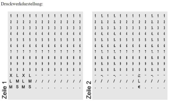 Druckwerkdarstellung des Preisauszeichner für Eier -Kartons