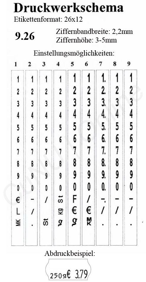 Grundpreise auszeichnen - Grundpreisauszeichnung