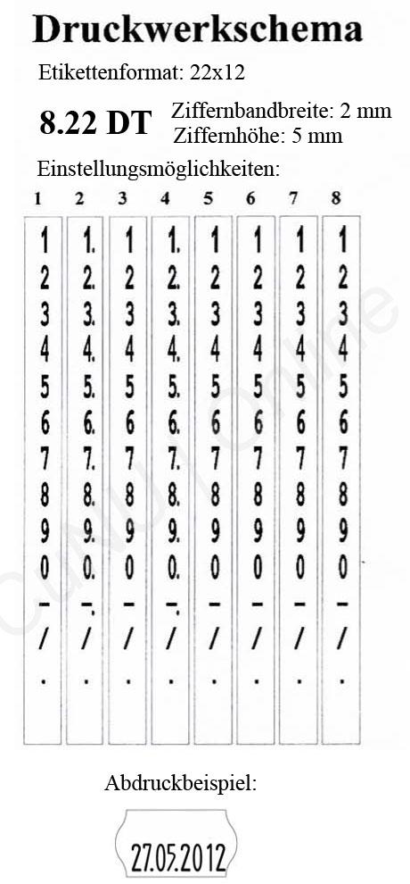 Druckmöglichkeiten mit dem contact premium 8.22DT Datum-Auszeichner