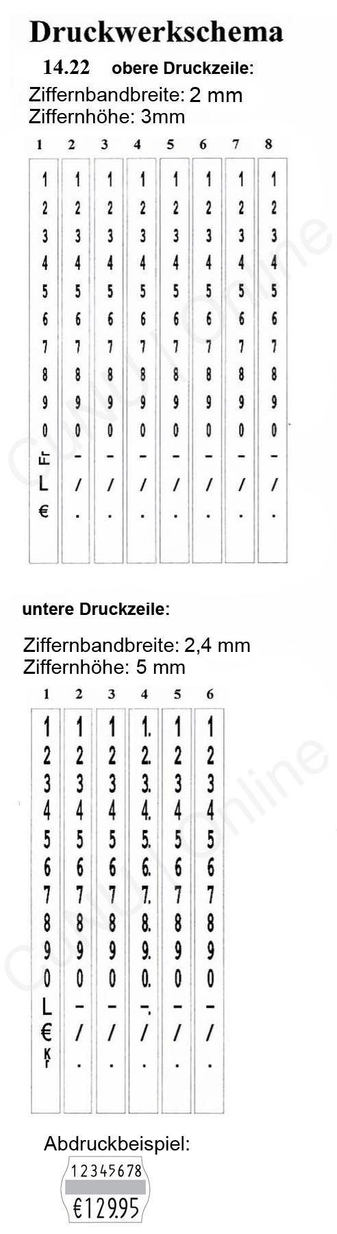 Abdruckmöglichkeiten des Handauszeichners contact premium 14.22