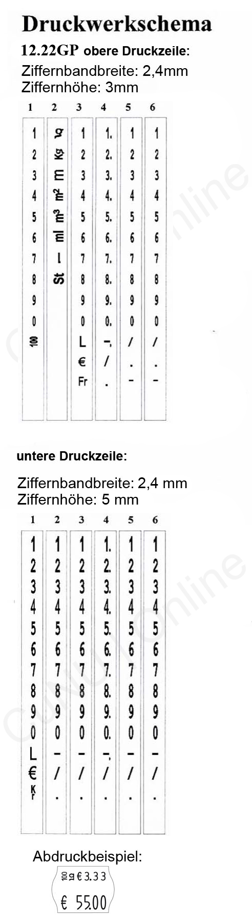 Abdruckmöglichkeiten mit dem contact premium 12.22 GP Grundpreis-Auszeichner