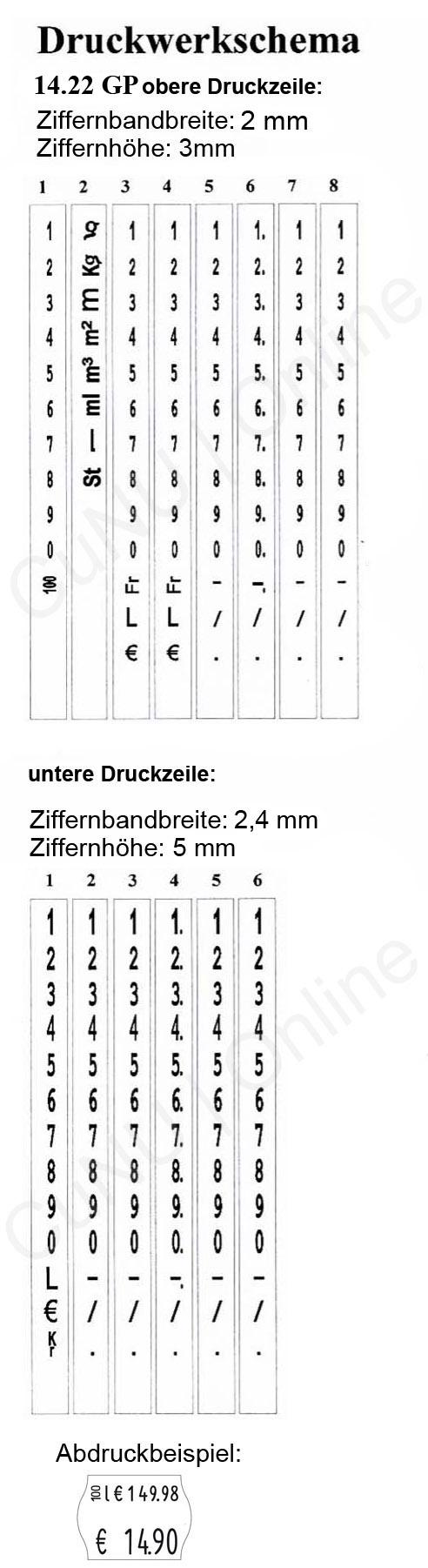 Grundpreisauszeichner contact 14.22 GP