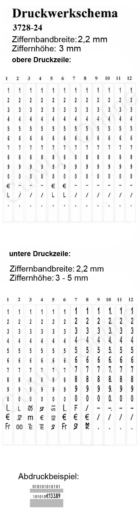 Handauszeichner für Artikelnummer und Preis