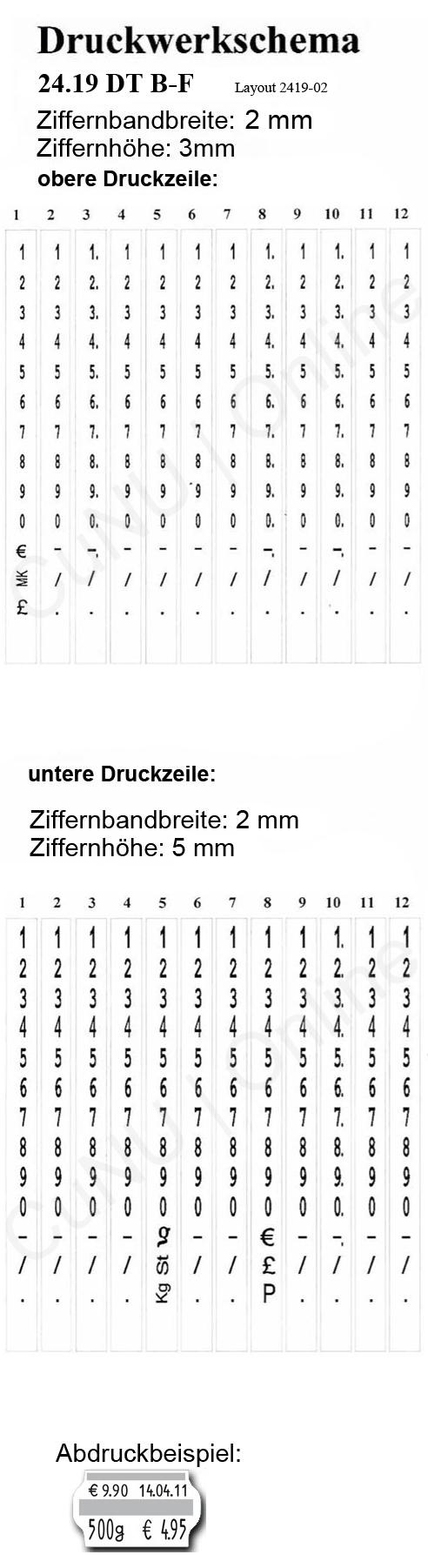 A22082419 Kilopreis-Auszeichner