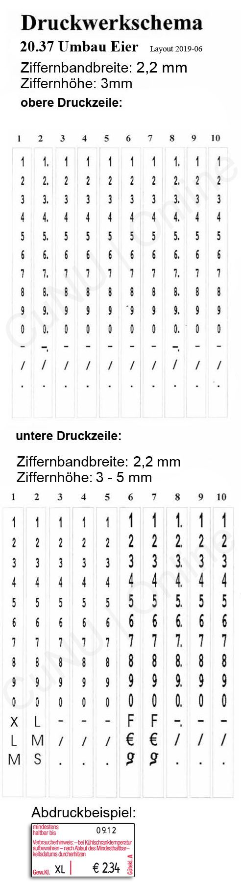 """Eierauszeichnung """"contact premium 20.37 Focus Eier"""
