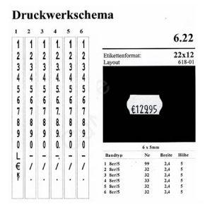 Abdruckmöglichkeiten des contact 6.22 Handauszeichners