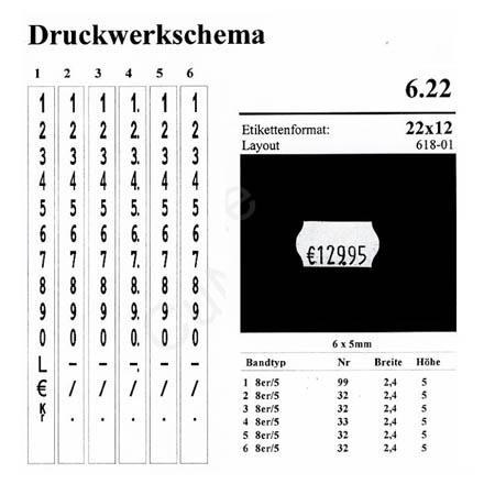 Abdruckmöglichkeiten des Handauszeichner contact premium 6.22