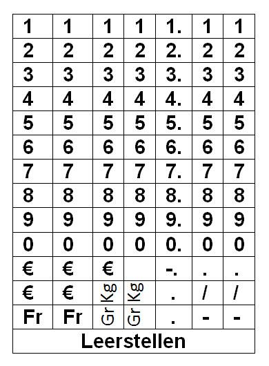 Open Data Preisauszeichner mit Buchstaben
