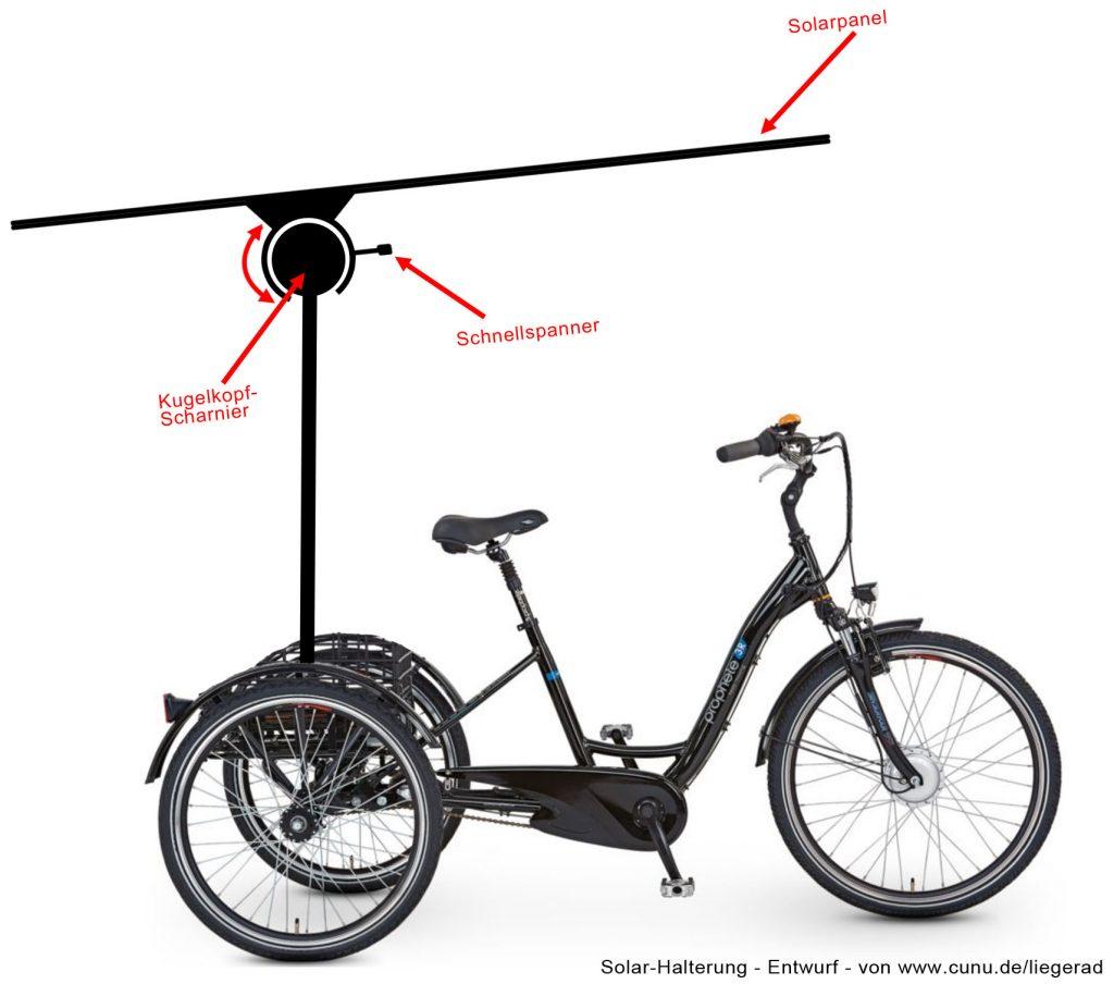 Solar Panel Halterung auf Fahrrad - Kugelkopf Scharnier