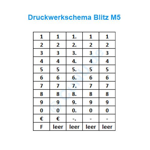 Druckwerkdarstellung Blitz M5