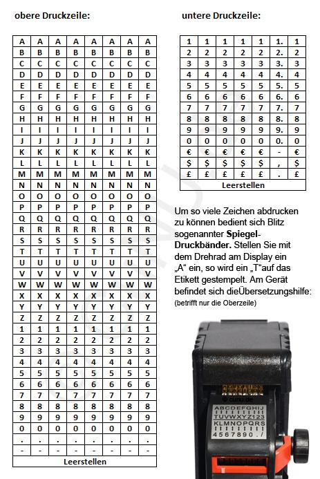 Druckwerkdarstellung Blitz S16A Buchstabenauszeichner